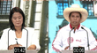 "Pedro Castillo: ""Vamos a crear el Ministerio de Ciencia, Tecnología e Innovación"""