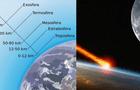 La Atmósfera y su capas: ¿Qué es la Mesosfera y cuáles son sus características?