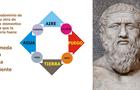 Platón y Aristóteles: así fueron las primeras teorías sobre la materia
