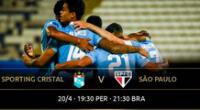 Sporting Cristal recibe al Sao Paulo por la Copa Libertadores 2021.