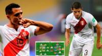 La selección peruana se llevó la medalla de cobre por quedar en cuarto lugar en la Copa América 2021.