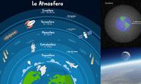 Separa la atmósfera del espacio exterior.