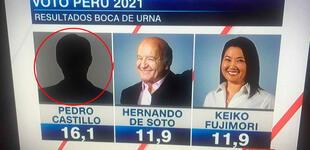 CNN no consideró foto de Pedro Castillo tras sorpresivo resultado de flash electoral de Ipsos Perú