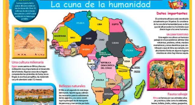 África, la cuna de la humanidad.