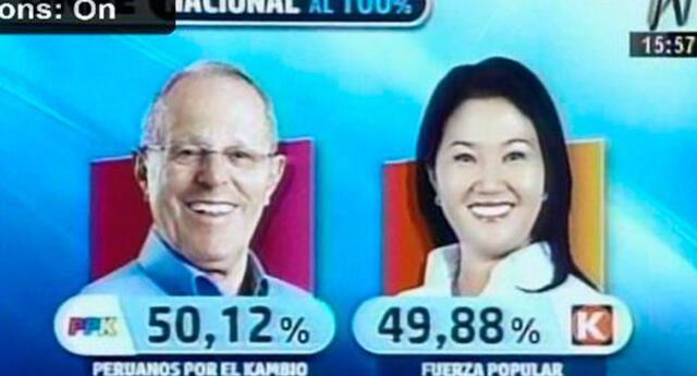 PPK presidente del Perú en resultados oficiales de la ONPE