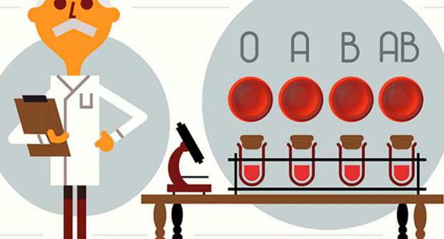 Karl Landsteiner salvó a millones de personas con sus descubrimientos