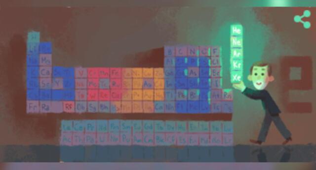Google rinde homenaje a William Ramsay