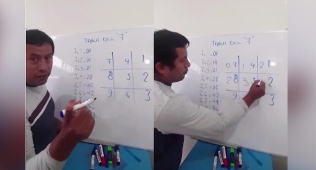 Profesor de matemáticas Fidel Medina incursiona en redes sociales.