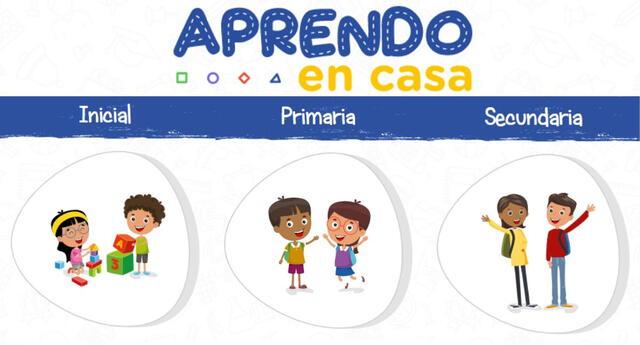 aprendo en casa: Niveles de enseñanza en la plataforma inicial, primaria y secundaria