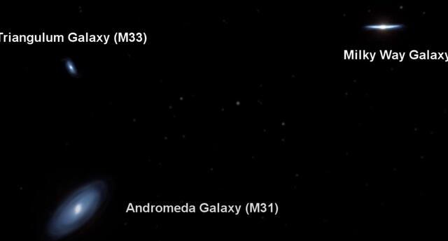 La galaxia Andrómeda es la vecina más cercana de la Vía Láctea. El proceso de colisión de ambas galaxias ya está comenzando.