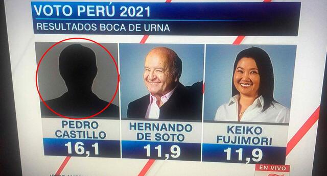 CNN en español olvidó colocar la foto de Pedro Castillo.