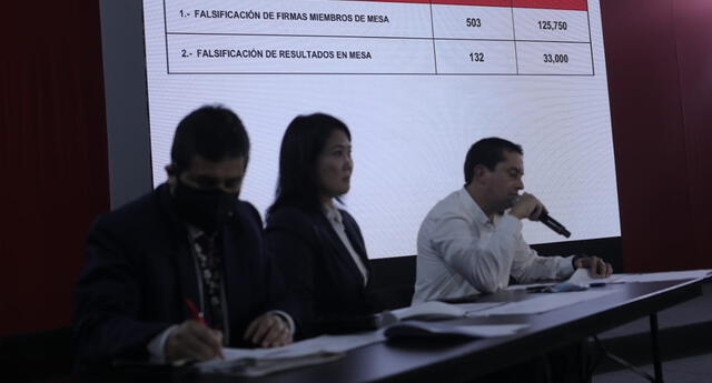 Keiko Fujimori anunció que presentarán acción de nulidad en 802 mesas a nivel nacional