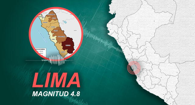 Nuevo sismo en Lima.