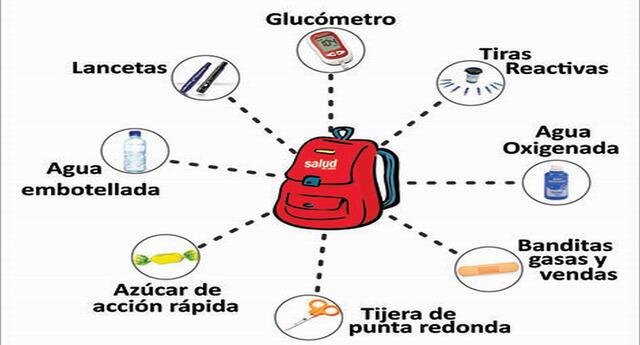Mochila de emergencia para diabéticos.