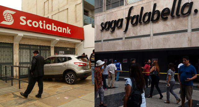 Indecopi multó al Banco Falabella y Scotiabank