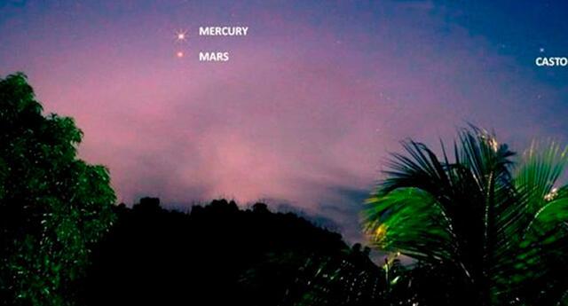 Fecha y hora de la Conjunción de Mercurio y Marte